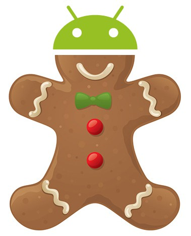 android logo-Android-Gingerbread