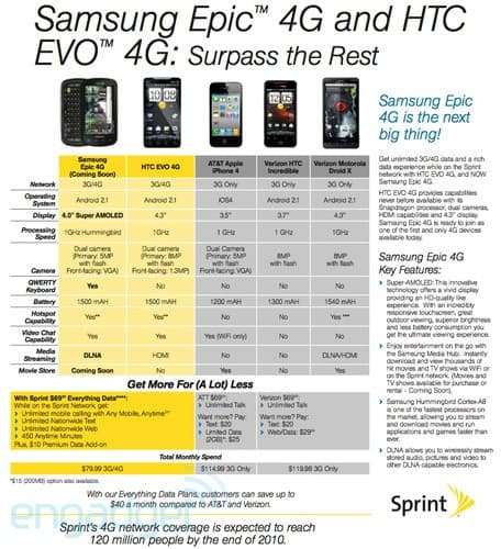 sprint-epic-comparison