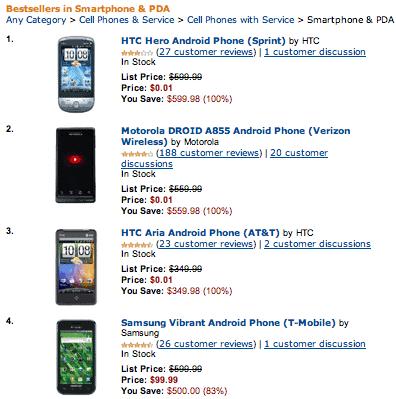 AmazonBestsellers