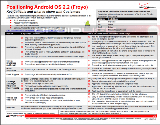 droid-2-training-slides-froyo-560x440