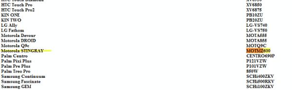 motorola-stingray-600x185