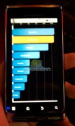motorola_droid2_world_benchmark
