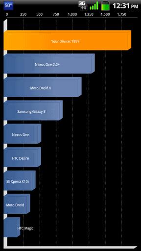 motorola_droidx_overclock_benchmarks_ql