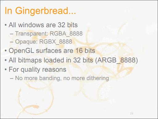 UI_improvements_gingerbread