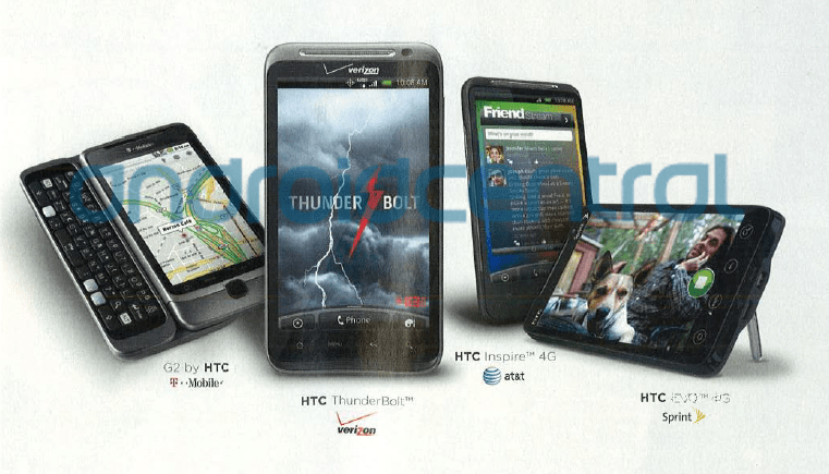 HTC-4G_ad