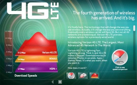 Verizon LTE Comparison