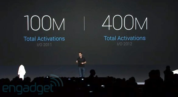 2012io-devices400