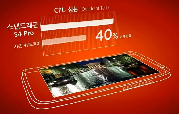 Featured: LG Not Letting Cat Out Of The Bag Yet, Teasing New Quad-Core Smartphone