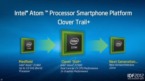 Intel-Clover-Trail-Atom-Processor-Family