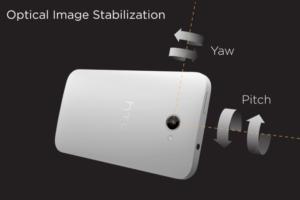 ultrapixelstabilization