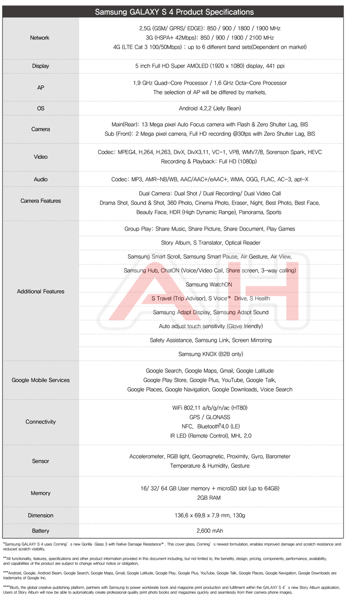 Galaxy S4 Spec sheet AH