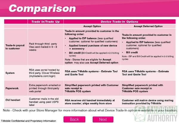 T-Mobile-Trade-In description