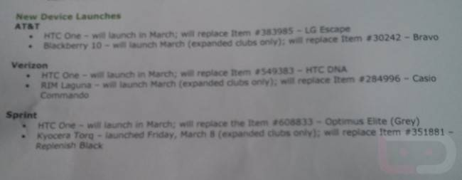 Walmart HTC One Document Leak