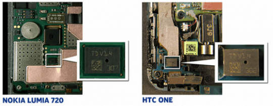 Nokia-begins-legal-battles-with-HTC-over-high-amplitude-mic-1-580x226-540x210