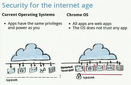 chrome-os-security