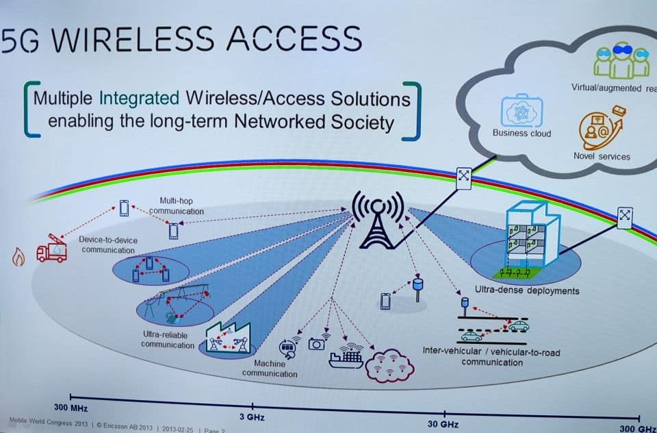 5g technology architecture. samsung and lg u to jointly develop 5g technology 5g architecture g