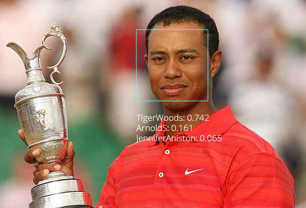 Tiger Woods Lamda Labs facial recognition