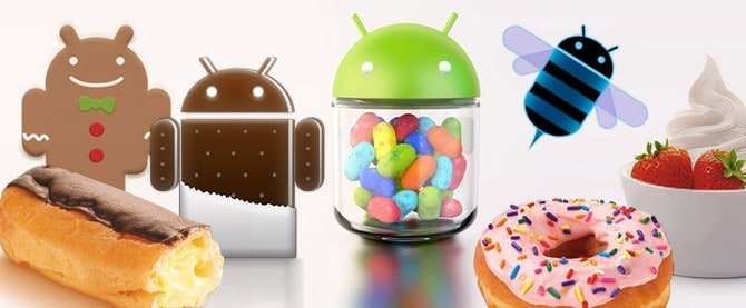 android fragmentation graphic