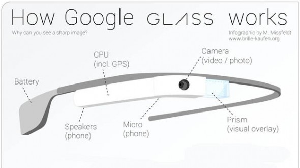glassfographich-590x330