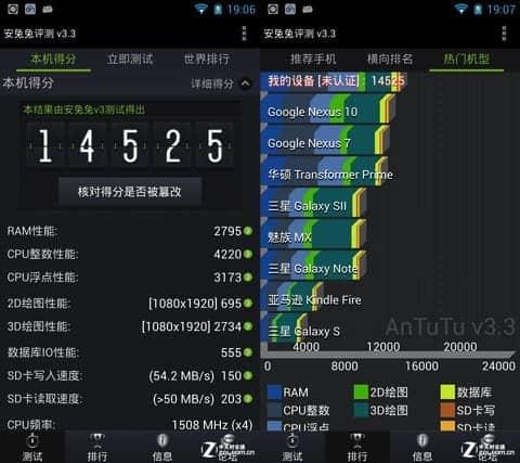 umi-x2-antutu benchmark scores