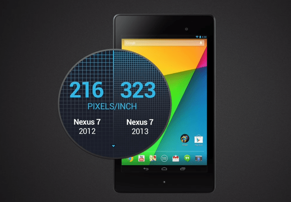 Even the new Nexus 7, a full HD 7 inch display, sits only at 323 DPI.