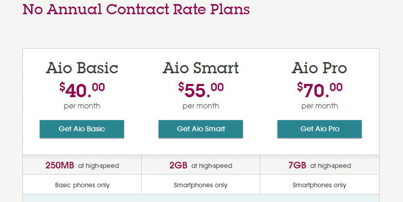 Cell Phone Plans and Features   No Contract Cell Phone Plans with Unlimited Data   Aio Wireless