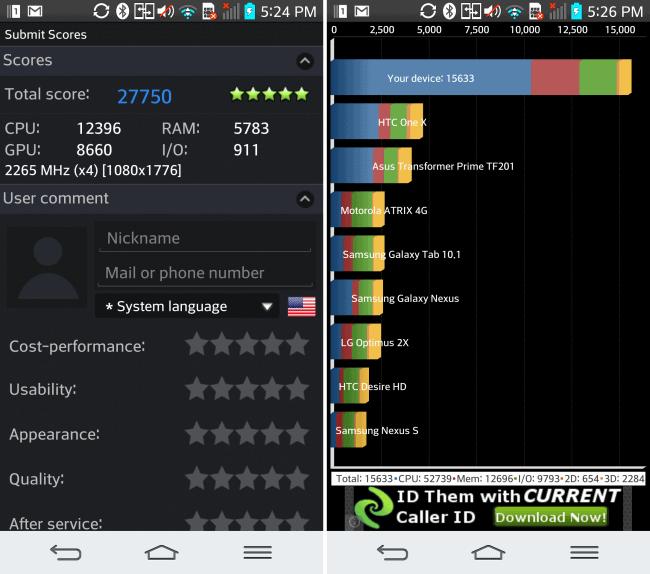 LG-G2-benchmarks-650x574