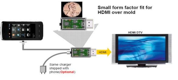 MHL Scheme