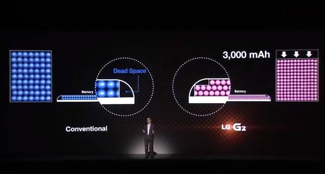 lg-g2-battery-1