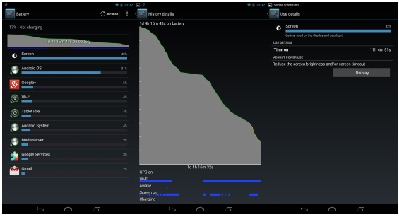 nexus7-battery life