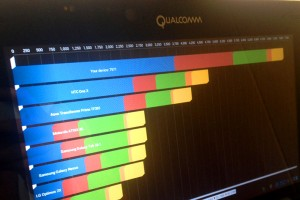 Qualcomm Is Sponsoring BDTI To Create A New Rating System For Mobile Devices