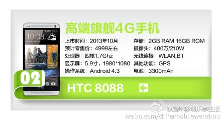 HTC-One-Max-specificaties