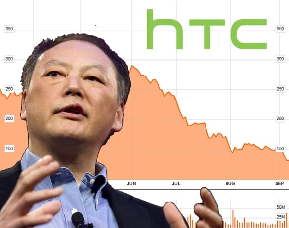 HTC Profits & Shares Keep Sliding