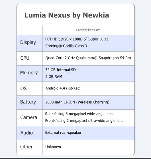 Lumia Nexus by Newkia