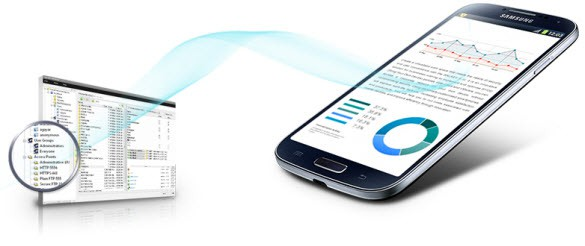 Samsung Knox Mobile