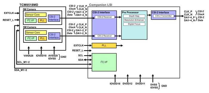 Toshiba dual-sensors-2