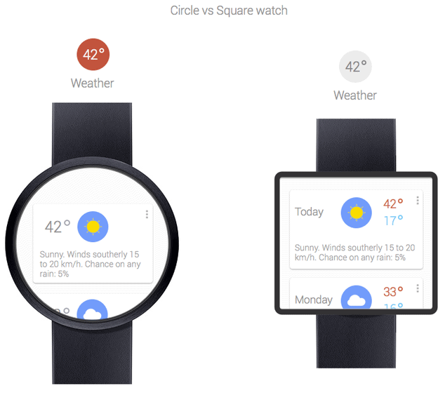 Concept Google Watch