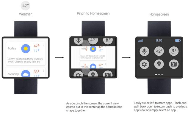 Google Watch 3