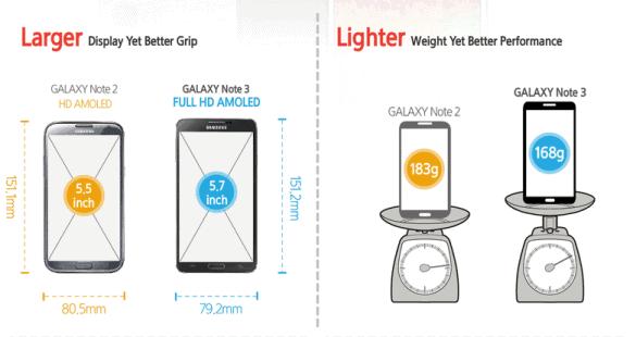Larger Lighter