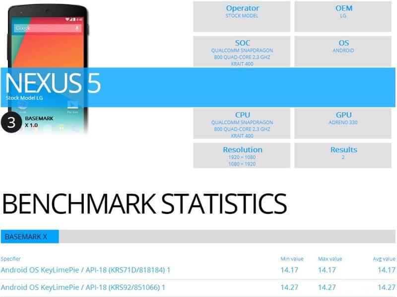 Nexus5BMX