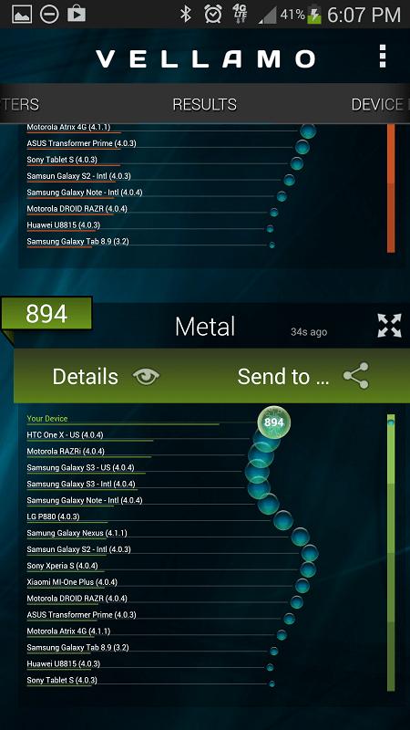Note-3-Vellamo-metal