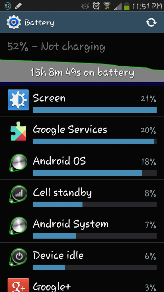 Battery usage on Note 3