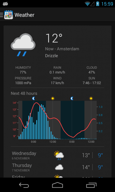 Dark - Premium only - Weather page