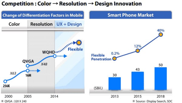 Display graphic 2