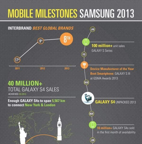 Samsung Mobile 1