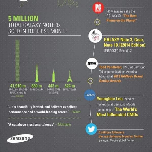 Samsung Mobile 2