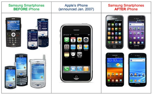 Samsung before and after Apple