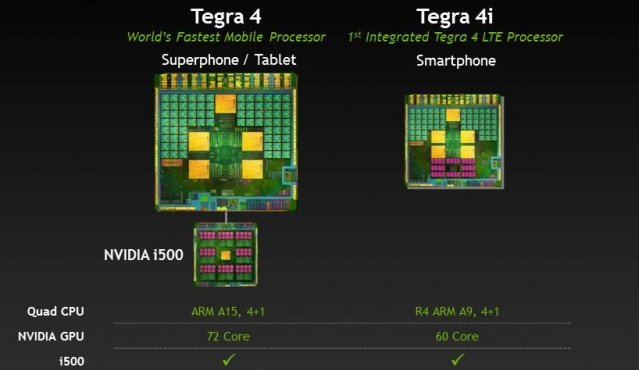 Tegra-4-Family-Details-640x360