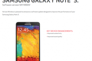 Verizon's Galaxy Note 3 (SM-N900V) Gets OTA To Fix Connectivity and Sound Quality