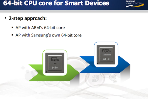 Custom CPU Core, Ultra HD Smartphone Displays to Come From Samsung in 2014